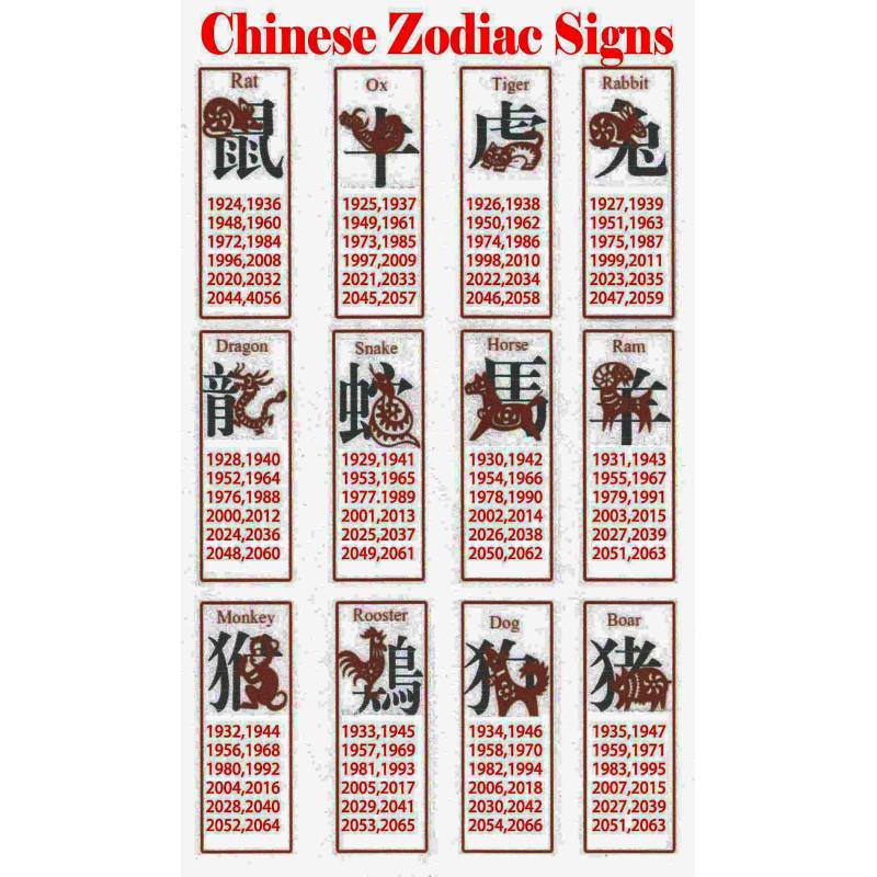 Wing Chun Bai He(White Crane)-Two Crane wing broad